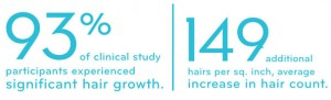 HairMax-clinical-studies-results